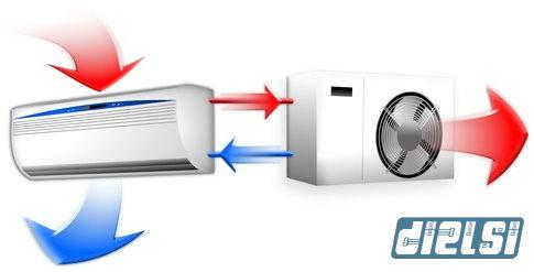 Sistemi Climatizzazione Macchine Performanti, Studiate per Offrire Alte Prestazioni a Costi Contenuti